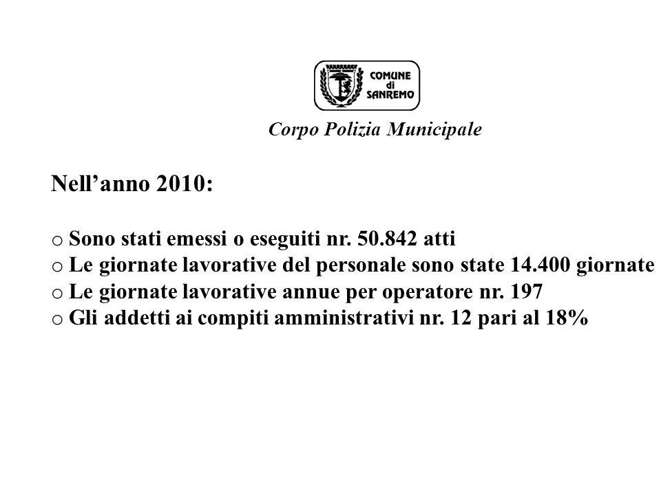 Corpo Polizia Municipale Nellanno 2010: o Sono stati emessi o eseguiti nr. 50.842 atti o Le giornate lavorative del personale sono state 14.400 giorna