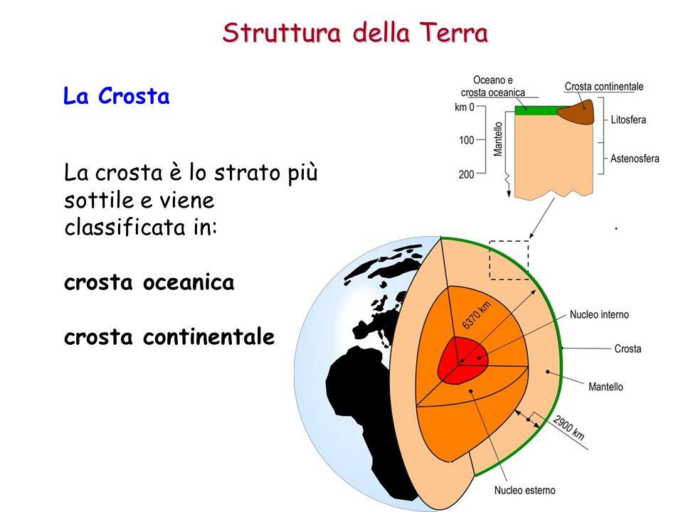 Struttura della Terra La Crosta Oceanica La crosta oceanica è quella che si trova sotto gli oceani ed ha uno spessore di circa 7 km.