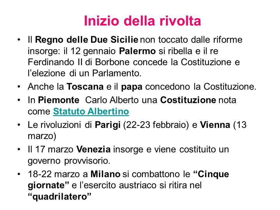Le tappe del 48 in Italia