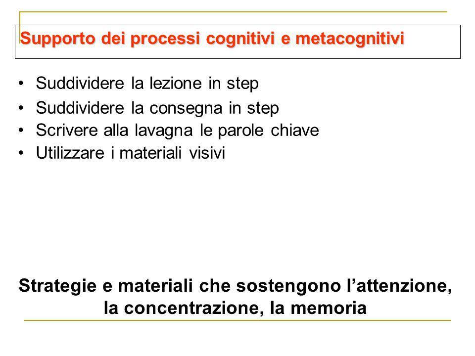 Supporto dei processi cognitivi e metacognitivi Strategie e materiali che sostengono lattenzione, la concentrazione, la memoria Suddividere la lezione