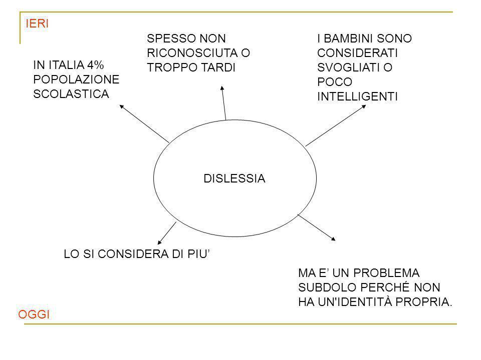 IN ITALIA 4% POPOLAZIONE SCOLASTICA SPESSO NON RICONOSCIUTA O TROPPO TARDI I BAMBINI SONO CONSIDERATI SVOGLIATI O POCO INTELLIGENTI LO SI CONSIDERA DI