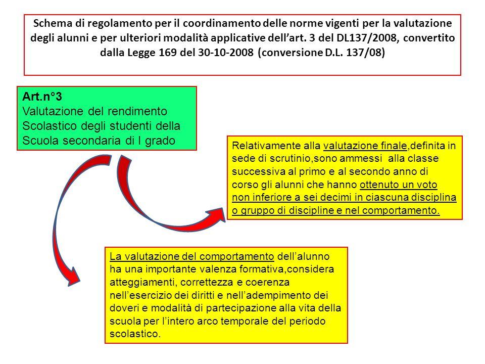 Schema di regolamento per il coordinamento delle norme vigenti per la valutazione degli alunni e per ulteriori modalità applicative dellart. 3 del DL1