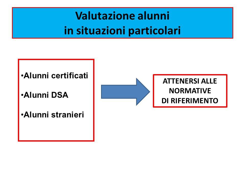 Valutazione alunni in situazioni particolari Alunni certificati Alunni DSA Alunni stranieri ATTENERSI ALLE NORMATIVE DI RIFERIMENTO