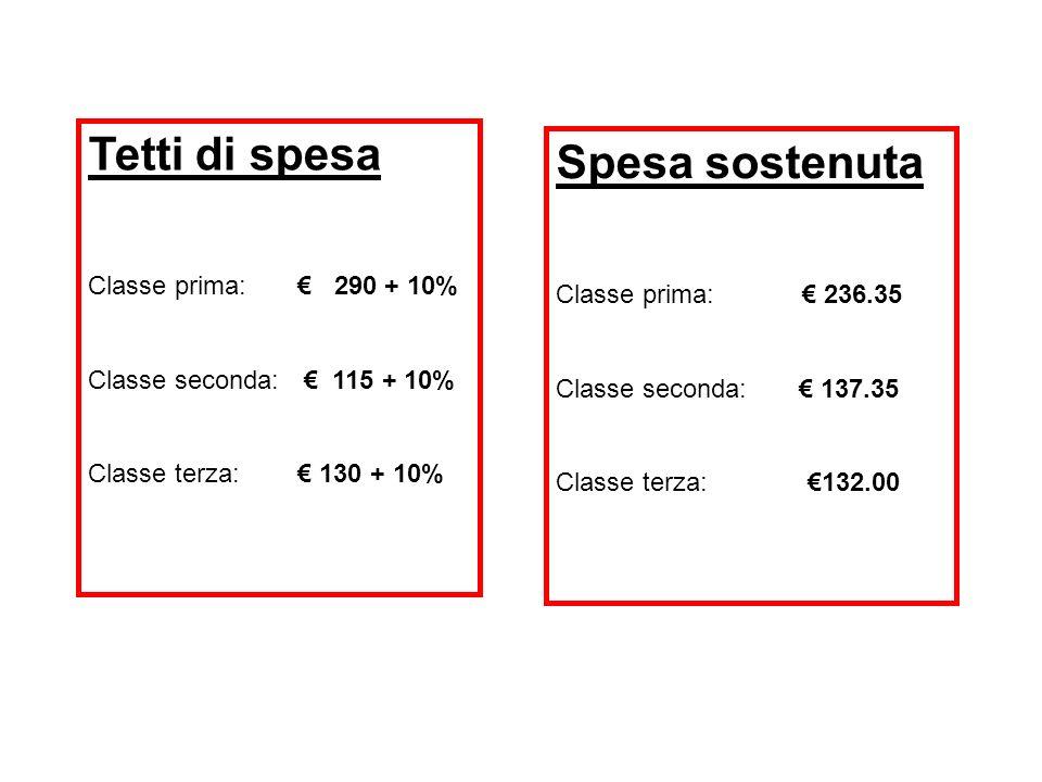 Tetti di spesa Classe prima: 290 + 10% Classe seconda: 115 + 10% Classe terza: 130 + 10% Spesa sostenuta Classe prima: 236.35 Classe seconda: 137.35 C
