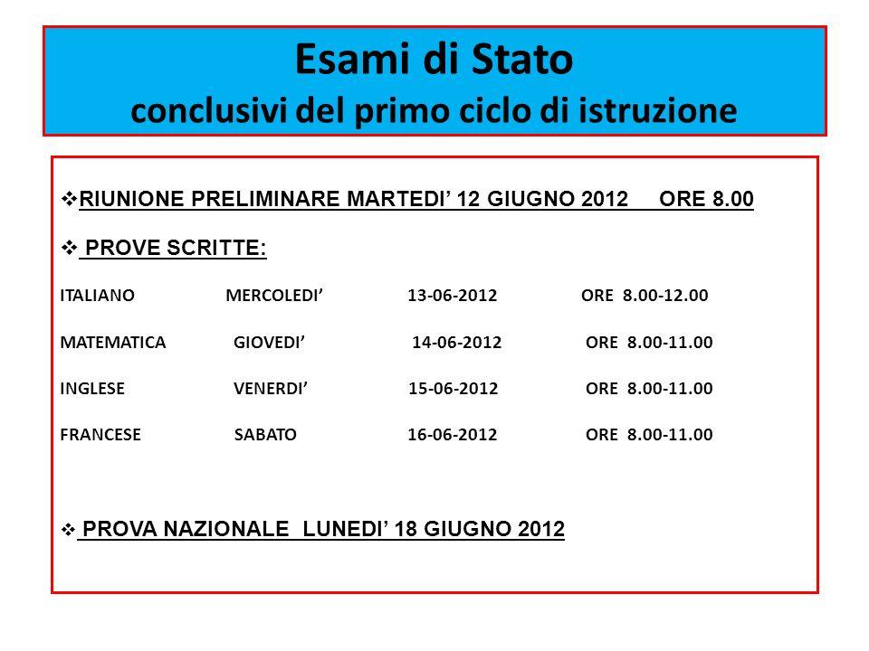 Esami di Stato conclusivi del primo ciclo di istruzione RIUNIONE PRELIMINARE MARTEDI 12 GIUGNO 2012 ORE 8.00 PROVE SCRITTE: ITALIANO MERCOLEDI13-06-20