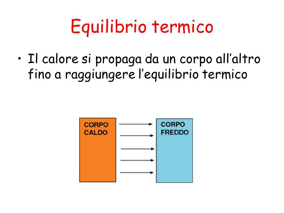 Equilibrio termico Il calore si propaga da un corpo allaltro fino a raggiungere lequilibrio termico