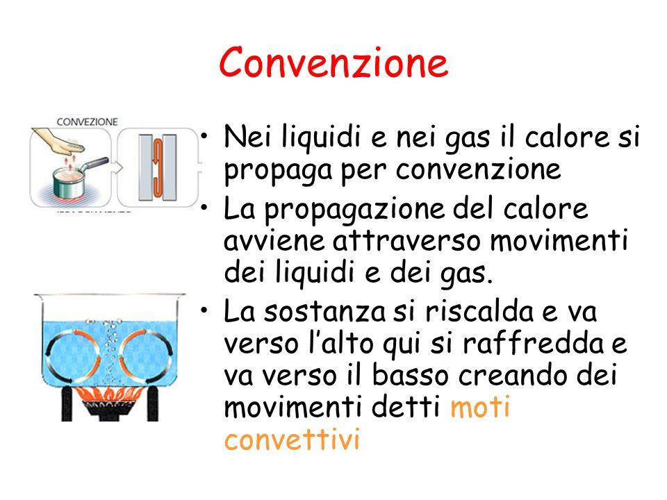 Convenzione Nei liquidi e nei gas il calore si propaga per convenzione La propagazione del calore avviene attraverso movimenti dei liquidi e dei gas.