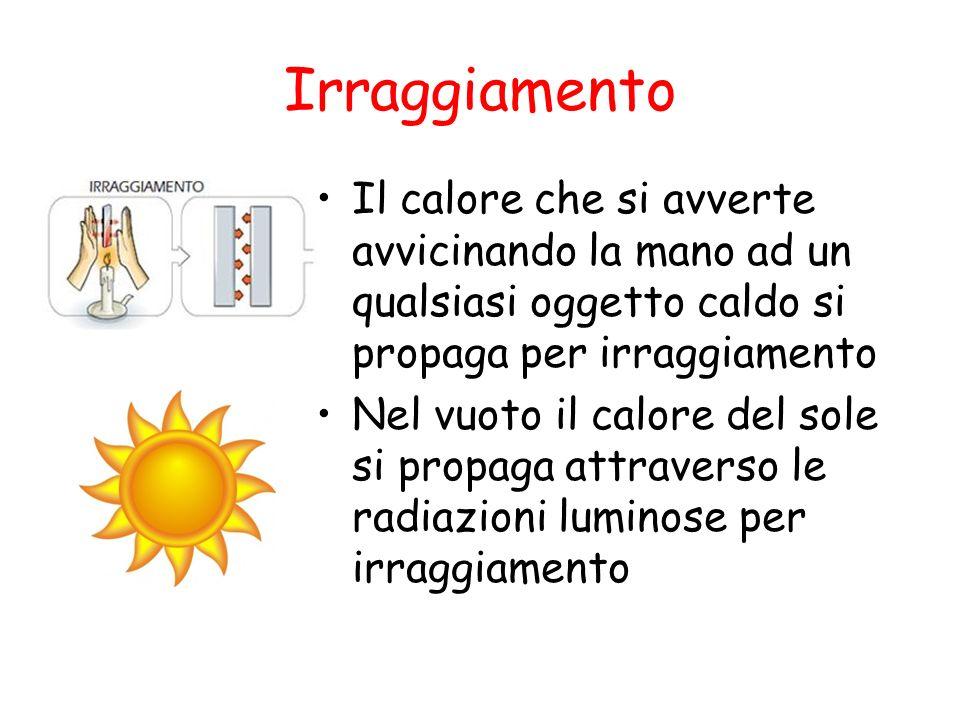 Irraggiamento Il calore che si avverte avvicinando la mano ad un qualsiasi oggetto caldo si propaga per irraggiamento Nel vuoto il calore del sole si propaga attraverso le radiazioni luminose per irraggiamento