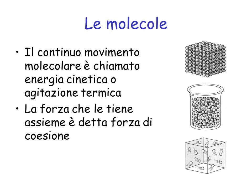 sostanze Le varie forme in cui si presenta la materia
