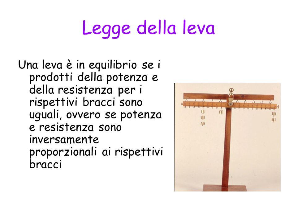 Legge della leva Una leva è in equilibrio se i prodotti della potenza e della resistenza per i rispettivi bracci sono uguali, ovvero se potenza e resi