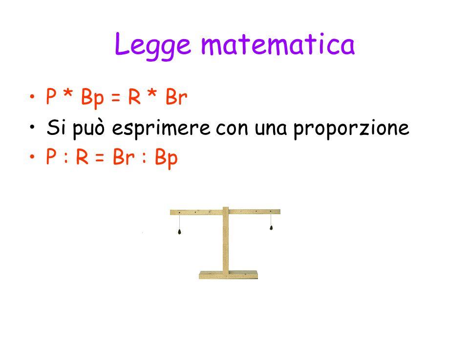 Legge matematica P * Bp = R * Br Si può esprimere con una proporzione P : R = Br : Bp