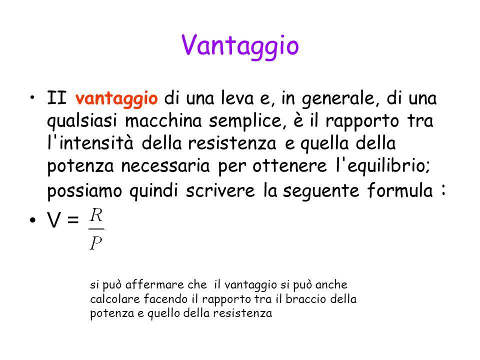 Vantaggio II vantaggio di una leva e, in generale, di una qualsiasi macchina semplice, è il rapporto tra l'intensità della resistenza e quella della p