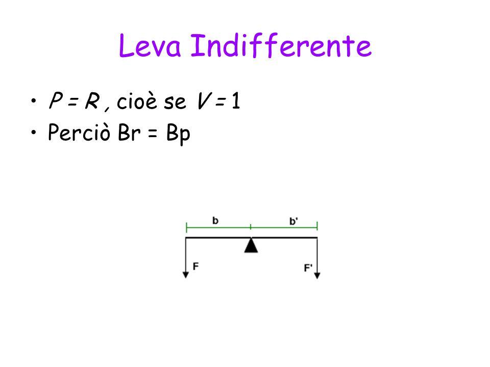 Leva Indifferente P = R, cioè se V = 1 Perciò Br = Bp