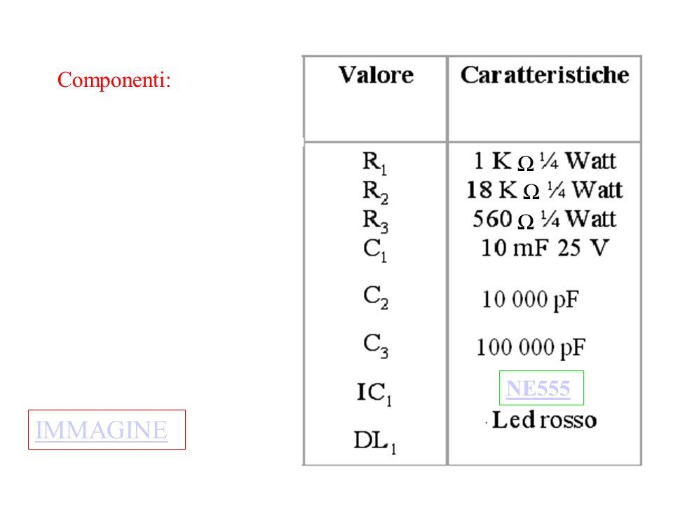 Condizione 2: Serbatoio vuoto Non appena lacqua raggiungerà un livello tale da non consentire il passaggio di corrente tra i puntali (perché il serbatoio si sarà svuotato), per il principio di funzionamento di NE555 il diodo led inizierà a lampeggiare con frequenza 4 Herzt.