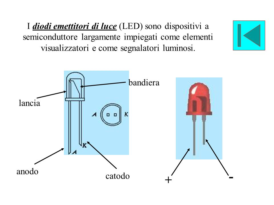 I resistori sono componenti elettrici che consentono di concentrare in un elemento circuitale di dimensioni ridotte, valori prefissati di resistenza.
