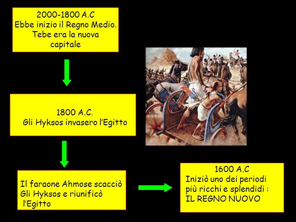 2000-1800 A.C Ebbe inizio il Regno Medio.Tebe era la nuova capitale 1800 A.C.