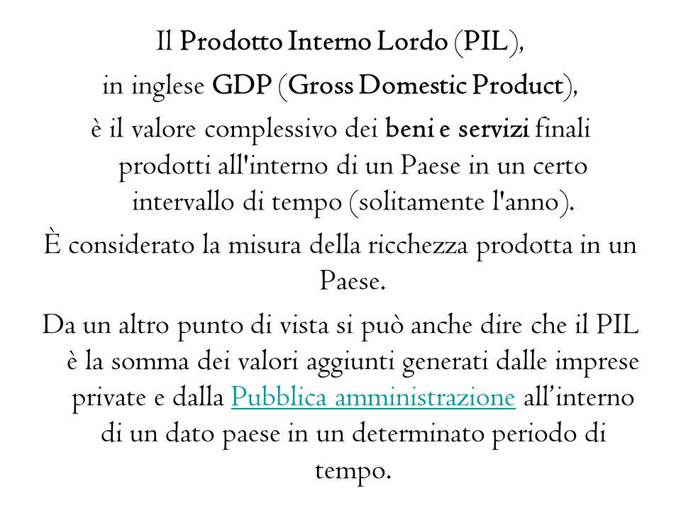 Il Prodotto Interno Lordo (PIL), in inglese GDP (Gross Domestic Product), è il valore complessivo dei beni e servizi finali prodotti all'interno di un