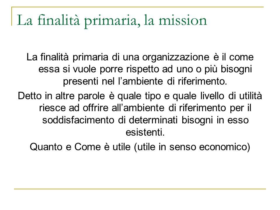 La finalità primaria, la mission La finalità primaria di una organizzazione è il come essa si vuole porre rispetto ad uno o più bisogni presenti nel lambiente di riferimento.