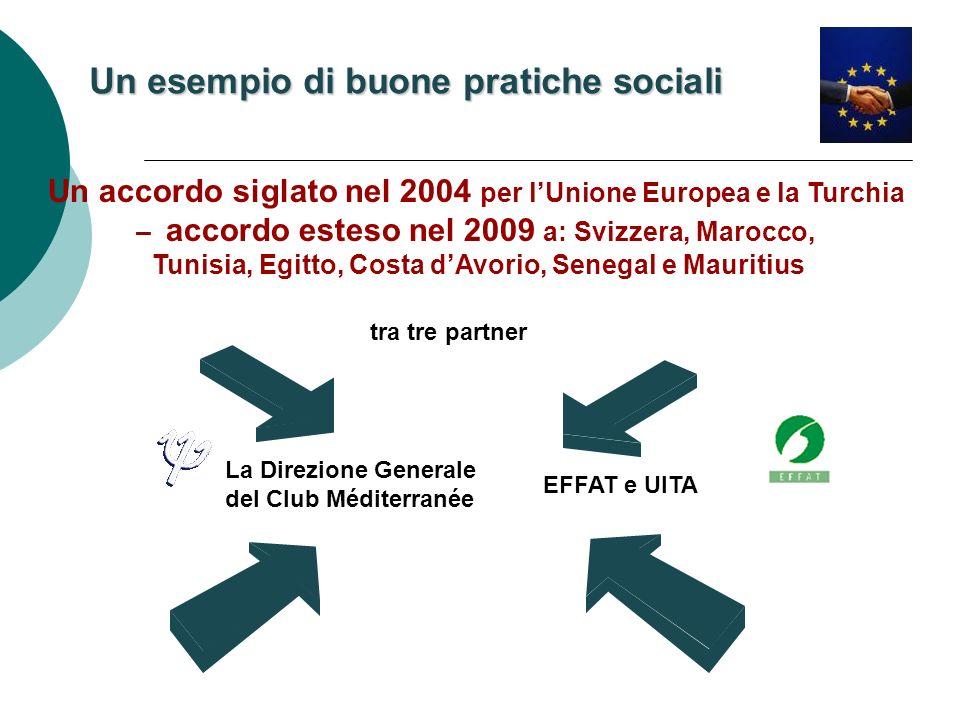 Un esempio di buone pratiche sociali tra tre partner La Direzione Generale del Club Méditerranée EFFAT e UITA Un accordo siglato nel 2004 per lUnione Europea e la Turchia – accordo esteso nel 2009 a: Svizzera, Marocco, Tunisia, Egitto, Costa dAvorio, Senegal e Mauritius