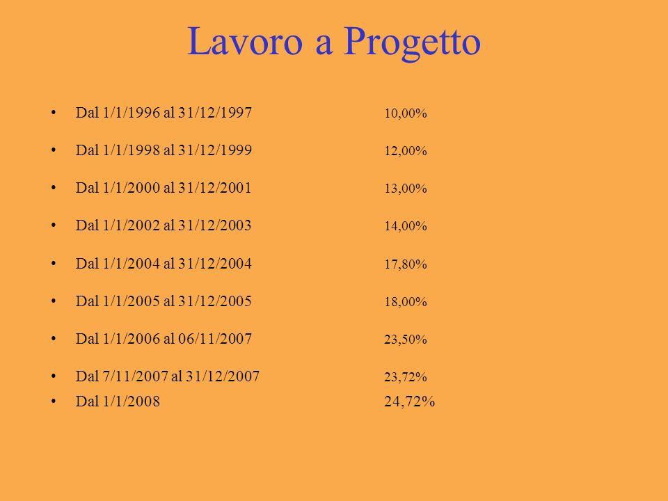 Lavoro a Progetto Dal 1/1/1996 al 31/12/1997 10,00% Dal 1/1/1998 al 31/12/1999 12,00% Dal 1/1/2000 al 31/12/2001 13,00% Dal 1/1/2002 al 31/12/2003 14,00% Dal 1/1/2004 al 31/12/2004 17,80% Dal 1/1/2005 al 31/12/2005 18,00% Dal 1/1/2006 al 06/11/2007 23,50% Dal 7/11/2007 al 31/12/2007 23,72% Dal 1/1/200824,72%
