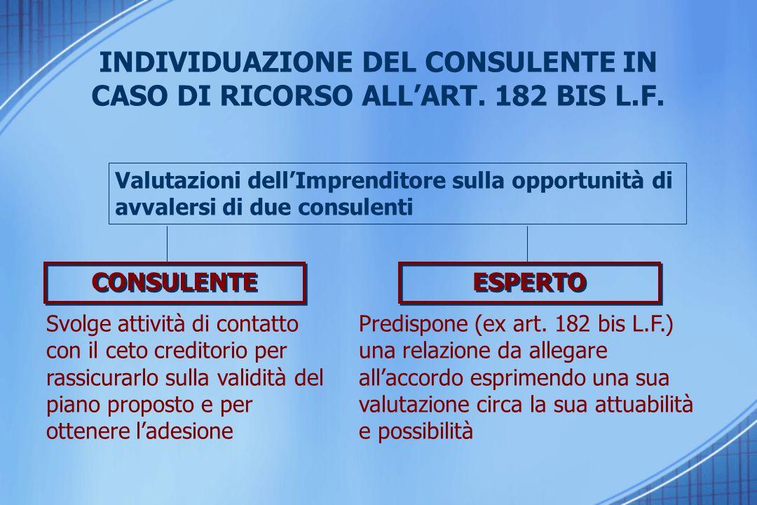 INDIVIDUAZIONE DEL CONSULENTE IN CASO DI RICORSO ALLART.