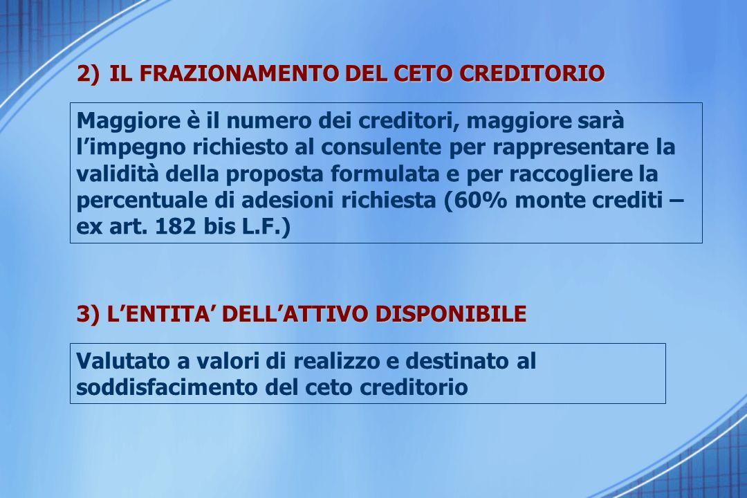 2)IL FRAZIONAMENTO DEL CETO CREDITORIO Maggiore è il numero dei creditori, maggiore sarà limpegno richiesto al consulente per rappresentare la validità della proposta formulata e per raccogliere la percentuale di adesioni richiesta (60% monte crediti – ex art.