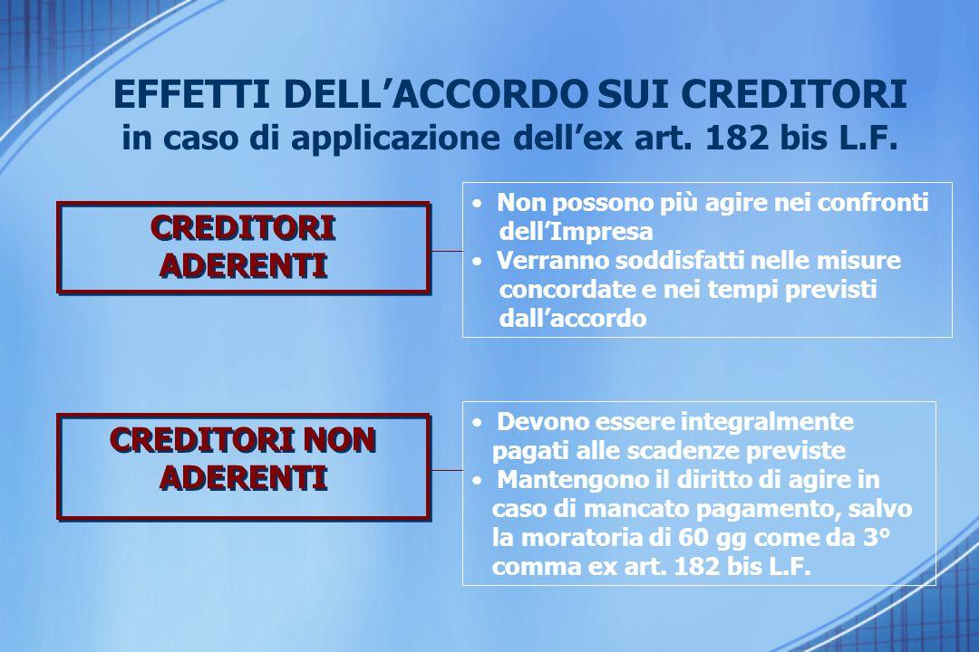 EFFETTI DELLACCORDO SUI CREDITORI in caso di applicazione dellex art.