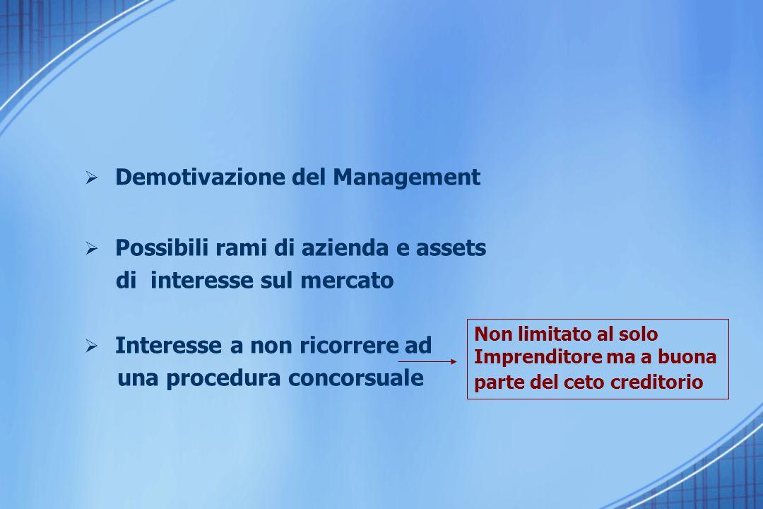 Demotivazione del Management Possibili rami di azienda e assets di interesse sul mercato Interesse a non ricorrere ad una procedura concorsuale Non limitato al solo Imprenditore ma a buona parte del ceto creditorio