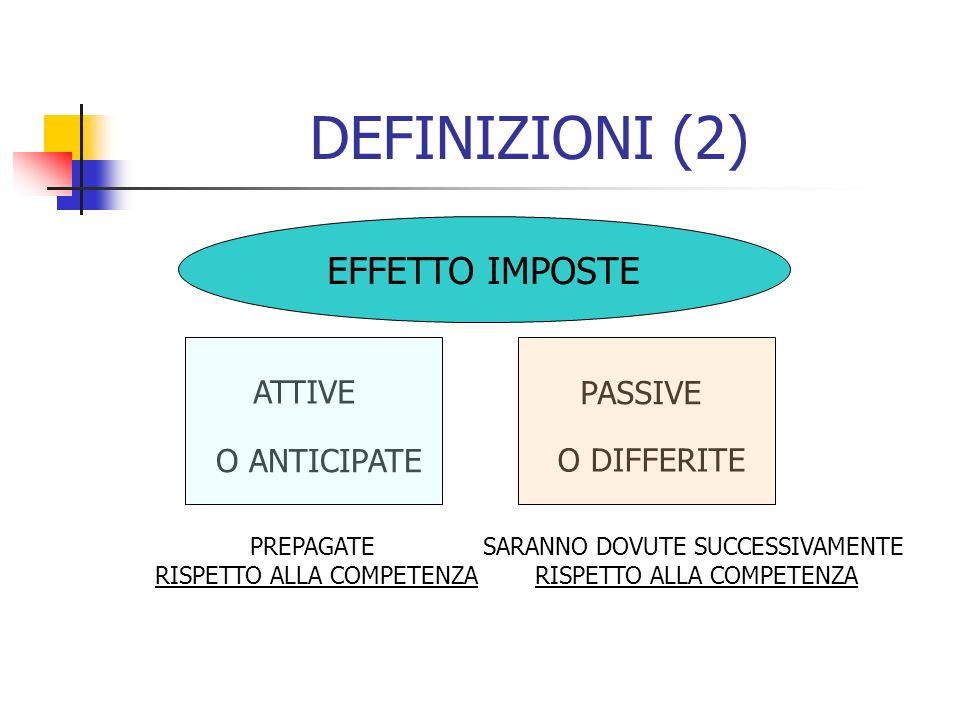 DEFINIZIONI (2) IMPOSTE DIFFERITE ATTIVE O ANTICIPATE PASSIVE O DIFFERITE EFFETTO IMPOSTE PREPAGATE RISPETTO ALLA COMPETENZA SARANNO DOVUTE SUCCESSIVA