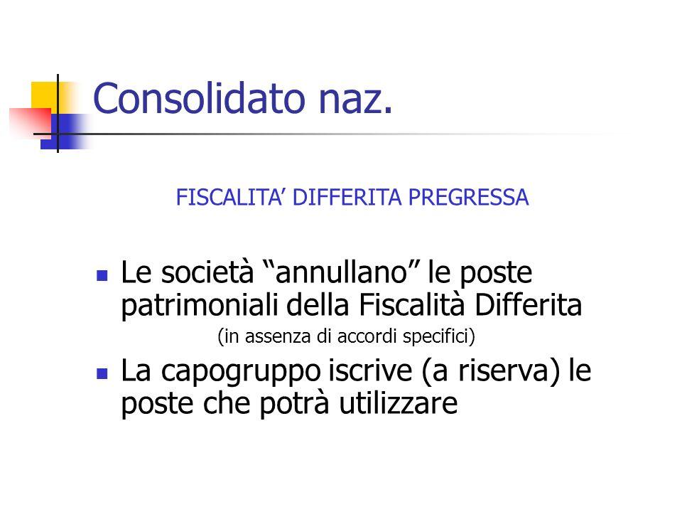 Consolidato naz. Le società annullano le poste patrimoniali della Fiscalità Differita (in assenza di accordi specifici) La capogruppo iscrive (a riser