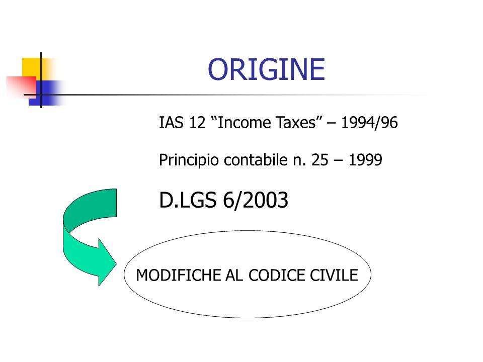 ORIGINE Principio contabile n. 25 – 1999 IAS 12 Income Taxes – 1994/96 D.LGS 6/2003 MODIFICHE AL CODICE CIVILE