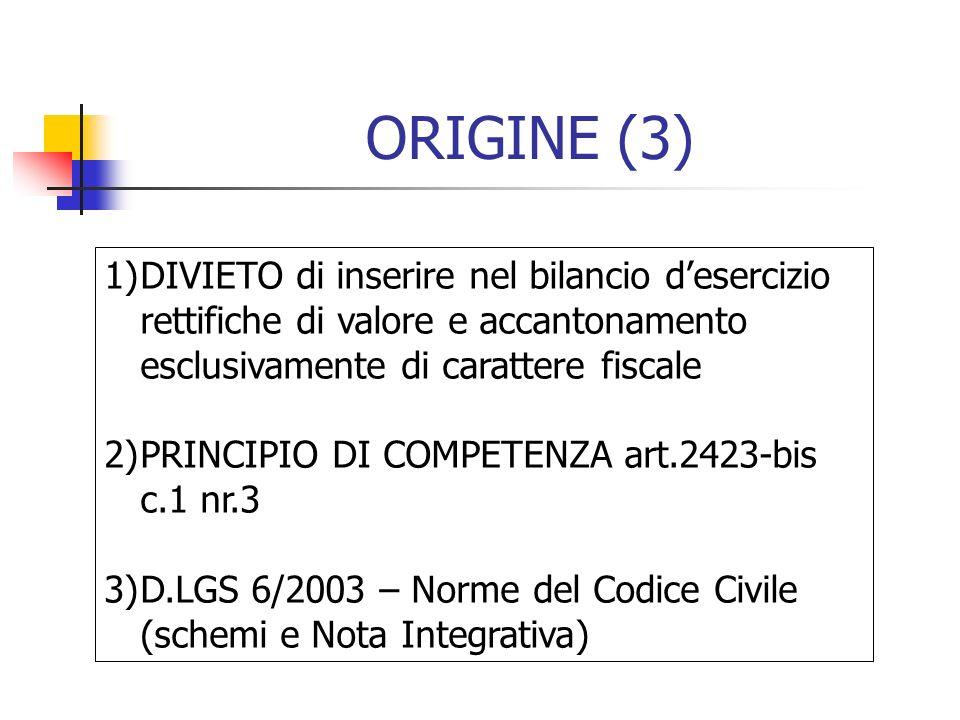 ORIGINE (3) 1)DIVIETO di inserire nel bilancio desercizio rettifiche di valore e accantonamento esclusivamente di carattere fiscale 2)PRINCIPIO DI COM