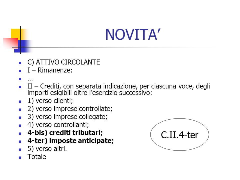NOVITA C) ATTIVO CIRCOLANTE I – Rimanenze: … II – Crediti, con separata indicazione, per ciascuna voce, degli importi esigibili oltre lesercizio succe