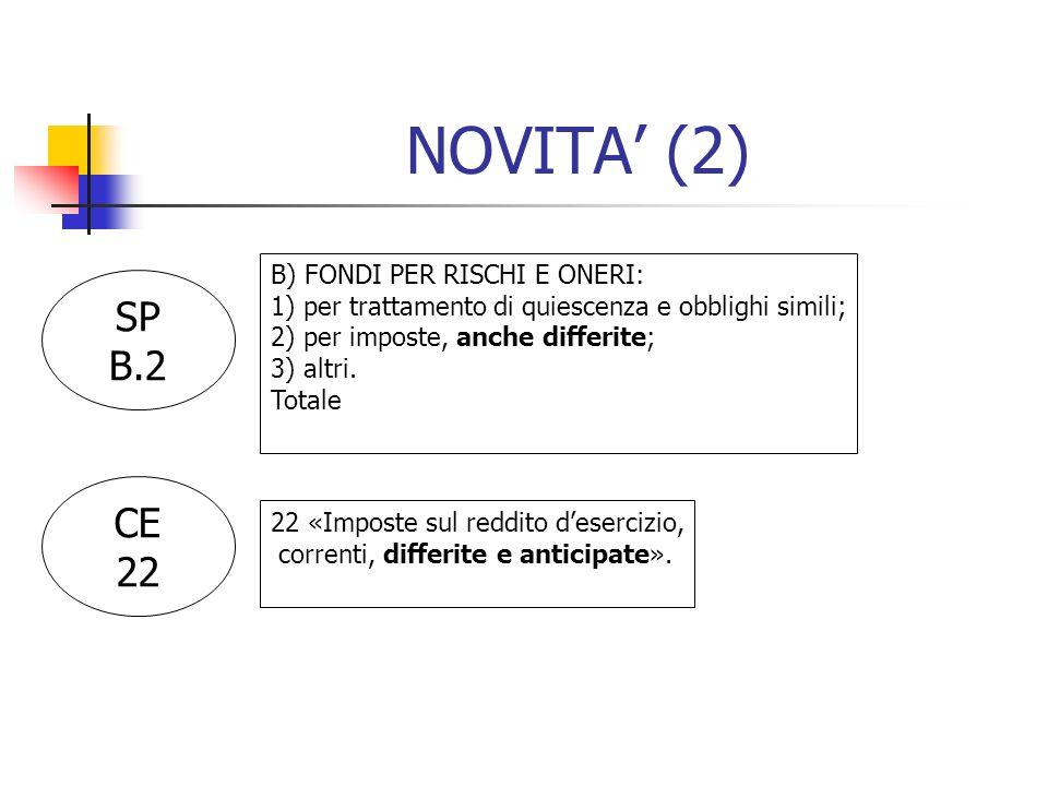 NOVITA (2) B) FONDI PER RISCHI E ONERI: 1) per trattamento di quiescenza e obblighi simili; 2) per imposte, anche differite; 3) altri. Totale 22 «Impo