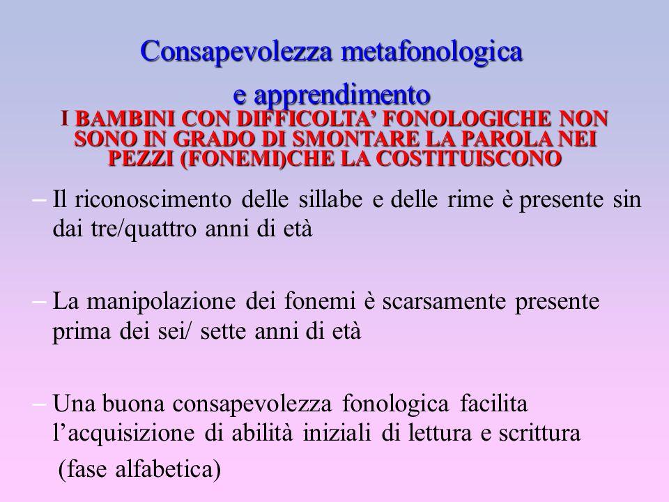 Consapevolezza metafonologica e apprendimento BAMBINI CON DIFFICOLTA FONOLOGICHE NON SONO IN GRADO DI SMONTARE LA PAROLA NEI PEZZI (FONEMI)CHE LA COSTITUISCONO I BAMBINI CON DIFFICOLTA FONOLOGICHE NON SONO IN GRADO DI SMONTARE LA PAROLA NEI PEZZI (FONEMI)CHE LA COSTITUISCONO – Il riconoscimento delle sillabe e delle rime è presente sin dai tre/quattro anni di età – La manipolazione dei fonemi è scarsamente presente prima dei sei/ sette anni di età – Una buona consapevolezza fonologica facilita lacquisizione di abilità iniziali di lettura e scrittura (fase alfabetica)