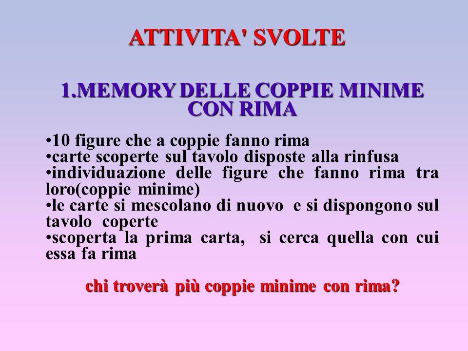 ATTIVITA' SVOLTE 1.MEMORY DELLE COPPIE MINIME CON RIMA 10 figure che a coppie fanno rima carte scoperte sul tavolo disposte alla rinfusa individuazion