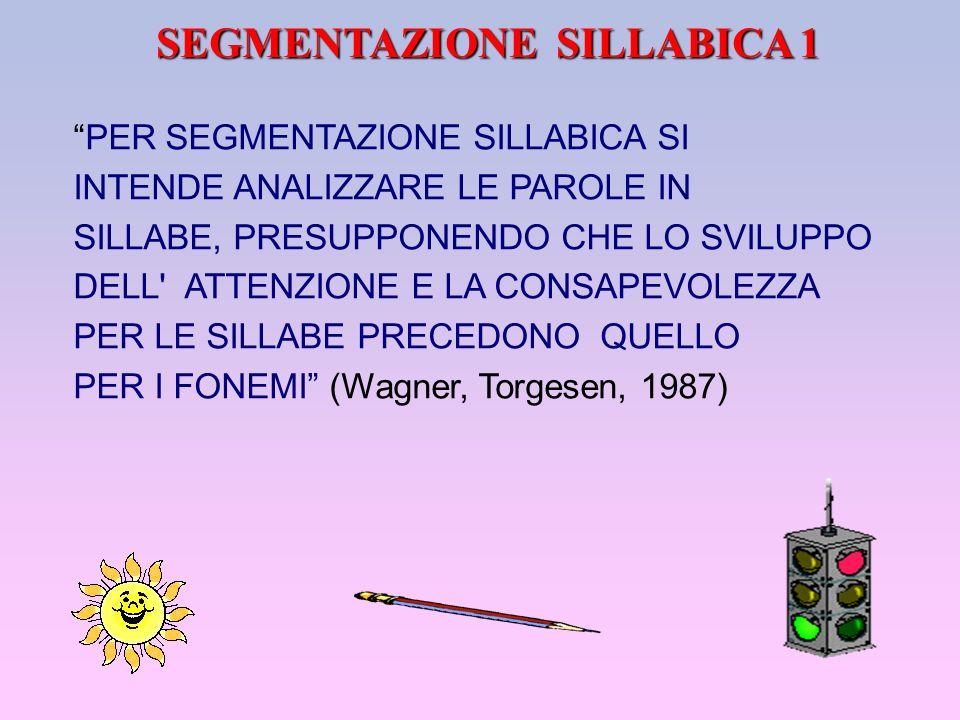 SEGMENTAZIONE SILLABICA 1 PER SEGMENTAZIONE SILLABICA SI INTENDE ANALIZZARE LE PAROLE IN SILLABE, PRESUPPONENDO CHE LO SVILUPPO DELL ATTENZIONE E LA CONSAPEVOLEZZA PER LE SILLABE PRECEDONO QUELLO PER I FONEMI (Wagner, Torgesen, 1987)