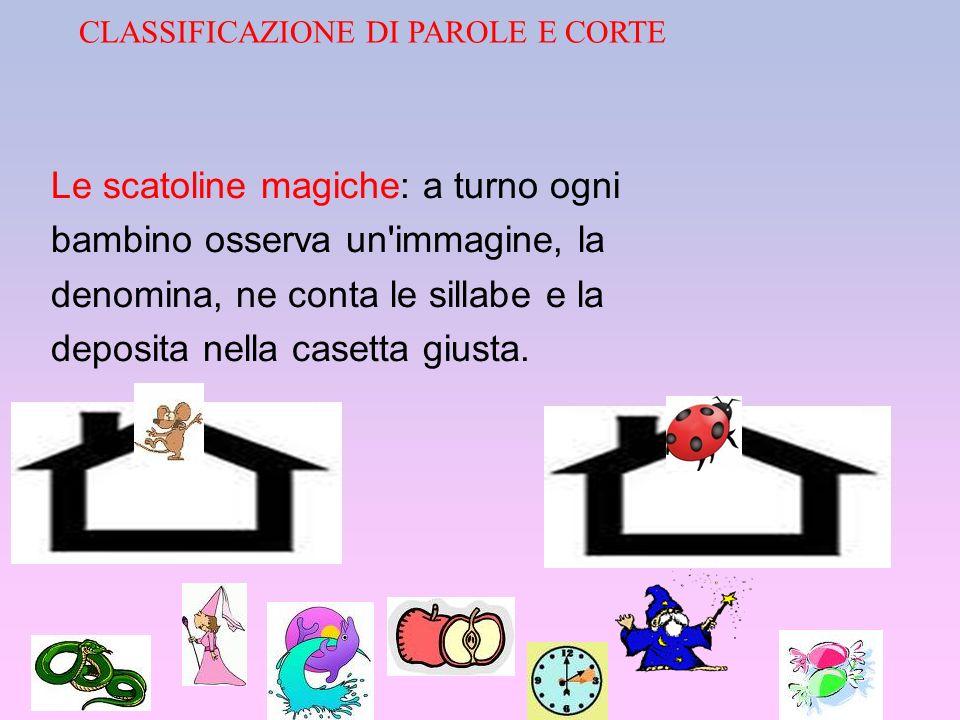 Le scatoline magiche: a turno ogni bambino osserva un'immagine, la denomina, ne conta le sillabe e la deposita nella casetta giusta. CLASSIFICAZIONE D
