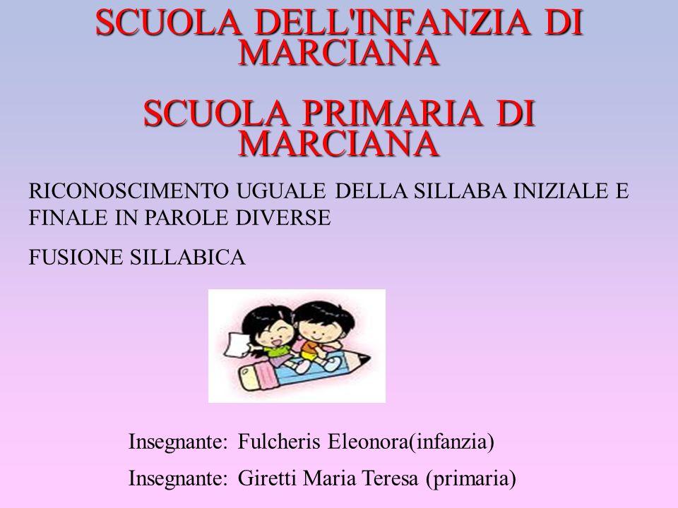 SCUOLA DELL INFANZIA DI MARCIANA SCUOLA PRIMARIA DI MARCIANA RICONOSCIMENTO UGUALE DELLA SILLABA INIZIALE E FINALE IN PAROLE DIVERSE FUSIONE SILLABICA Insegnante: Fulcheris Eleonora(infanzia) Insegnante: Giretti Maria Teresa (primaria)