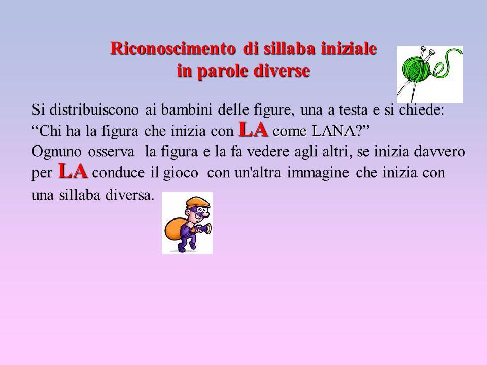 Riconoscimento di sillaba iniziale in parole diverse Si distribuiscono ai bambini delle figure, una a testa e si chiede: LA come LANA Chi ha la figura che inizia con LA come LANA.