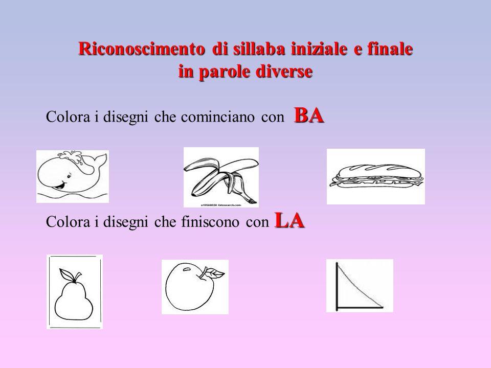 Riconoscimento di sillaba iniziale e finale in parole diverse BA Colora i disegni che cominciano con BA LA Colora i disegni che finiscono con LA