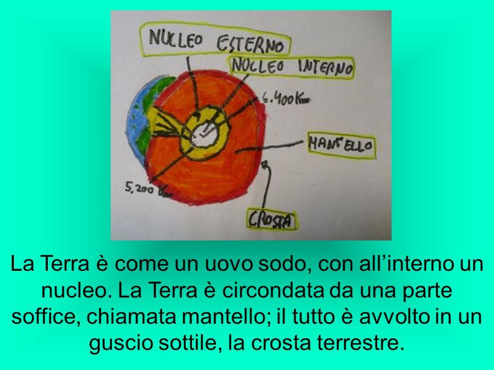 La Terra è come un uovo sodo, con allinterno un nucleo. La Terra è circondata da una parte soffice, chiamata mantello; il tutto è avvolto in un guscio