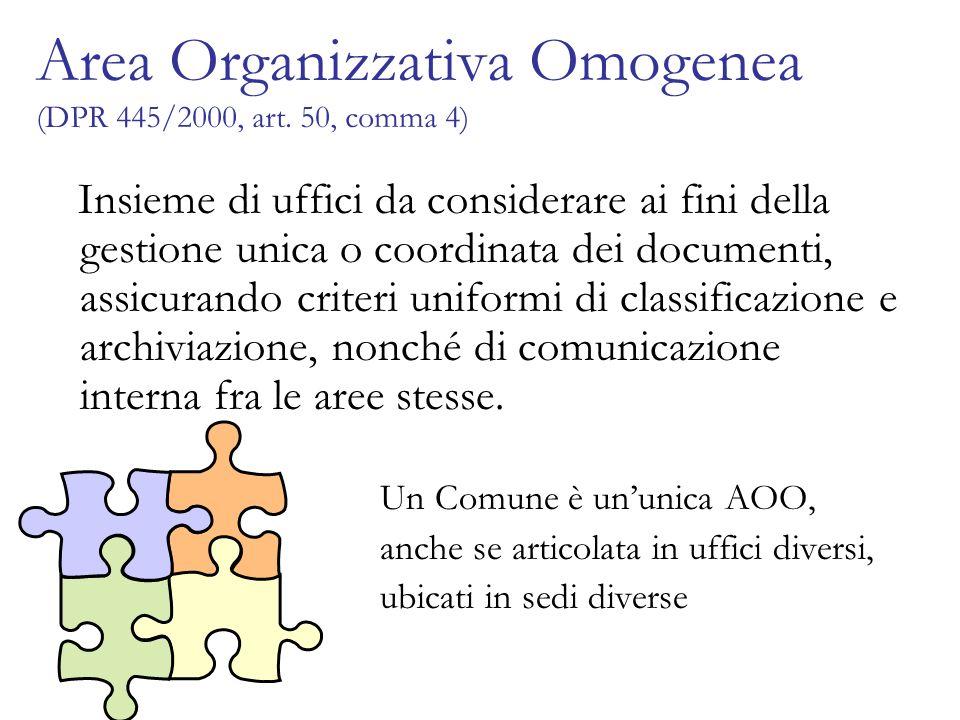Area Organizzativa Omogenea (DPR 445/2000, art. 50, comma 4) Insieme di uffici da considerare ai fini della gestione unica o coordinata dei documenti,
