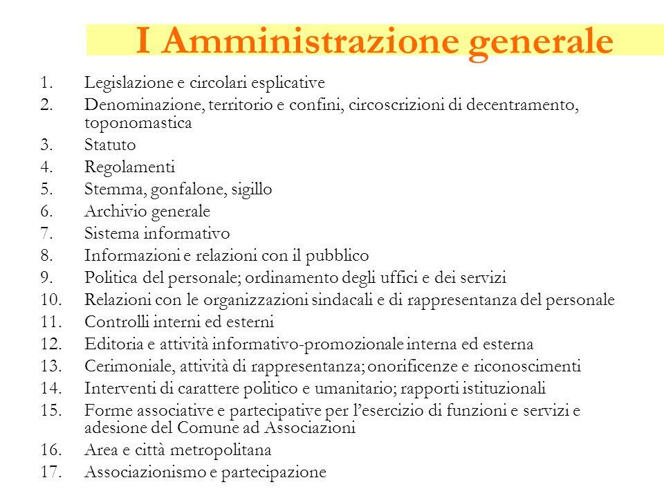 1.Legislazione e circolari esplicative 2.Denominazione, territorio e confini, circoscrizioni di decentramento, toponomastica 3.Statuto 4.Regolamenti 5