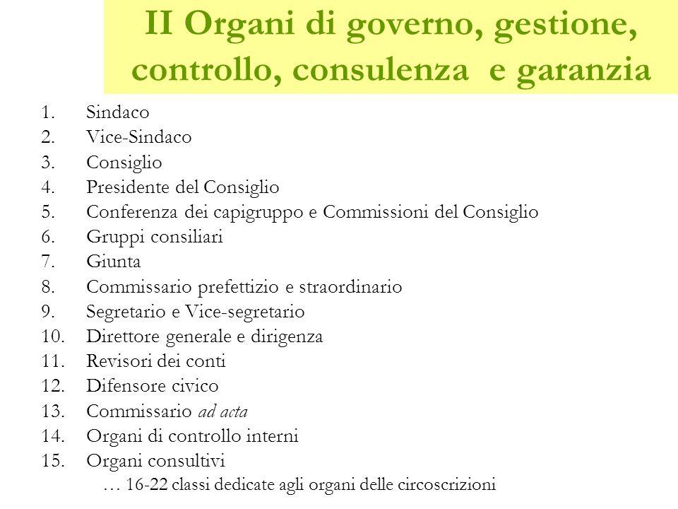 II Organi di governo, gestione, controllo, consulenza e garanzia 1.Sindaco 2.Vice-Sindaco 3.Consiglio 4.Presidente del Consiglio 5.Conferenza dei capi
