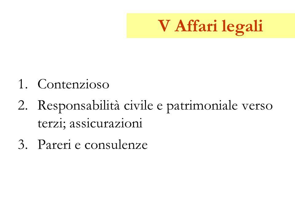 V Affari legali 1.Contenzioso 2.Responsabilità civile e patrimoniale verso terzi; assicurazioni 3.Pareri e consulenze