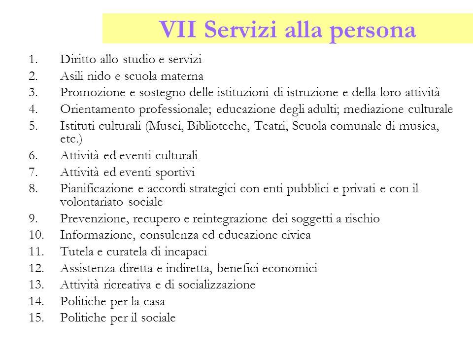 VII Servizi alla persona 1.Diritto allo studio e servizi 2.Asili nido e scuola materna 3.Promozione e sostegno delle istituzioni di istruzione e della