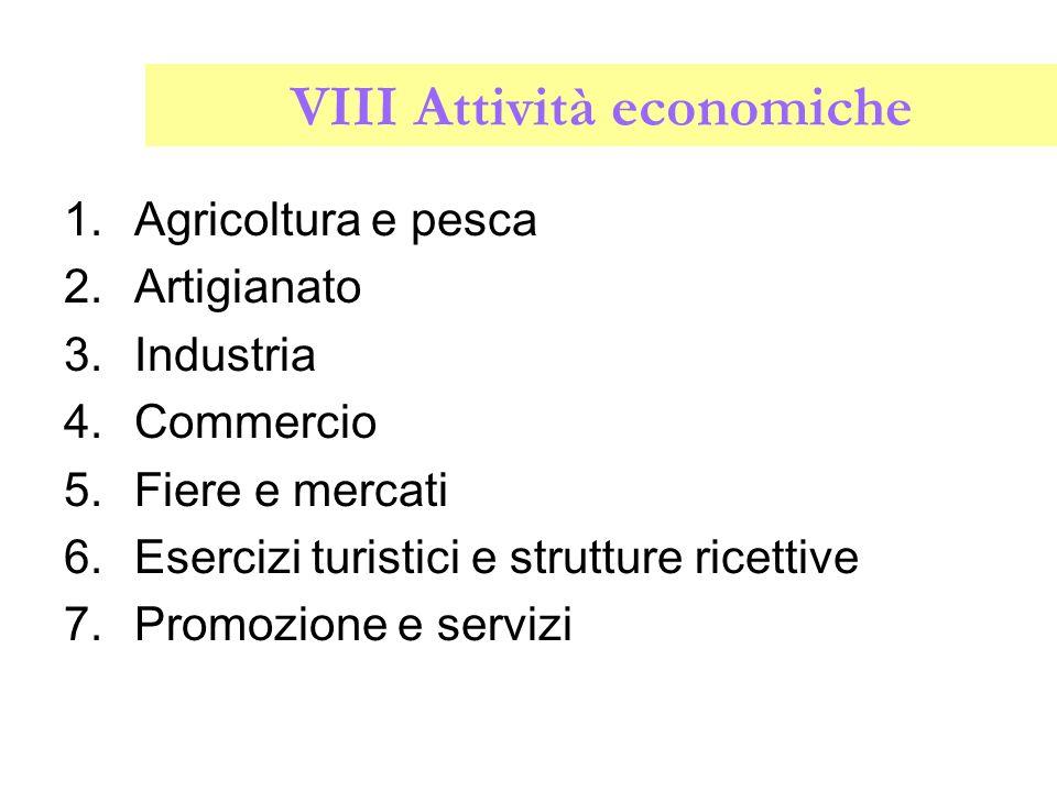 VIII Attività economiche 1.Agricoltura e pesca 2.Artigianato 3.Industria 4.Commercio 5.Fiere e mercati 6.Esercizi turistici e strutture ricettive 7.Pr