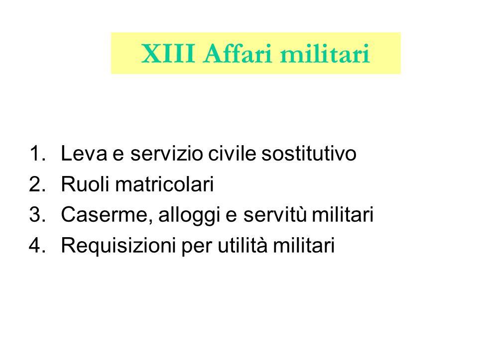 XIII Affari militari 1.Leva e servizio civile sostitutivo 2.Ruoli matricolari 3.Caserme, alloggi e servitù militari 4.Requisizioni per utilità militar