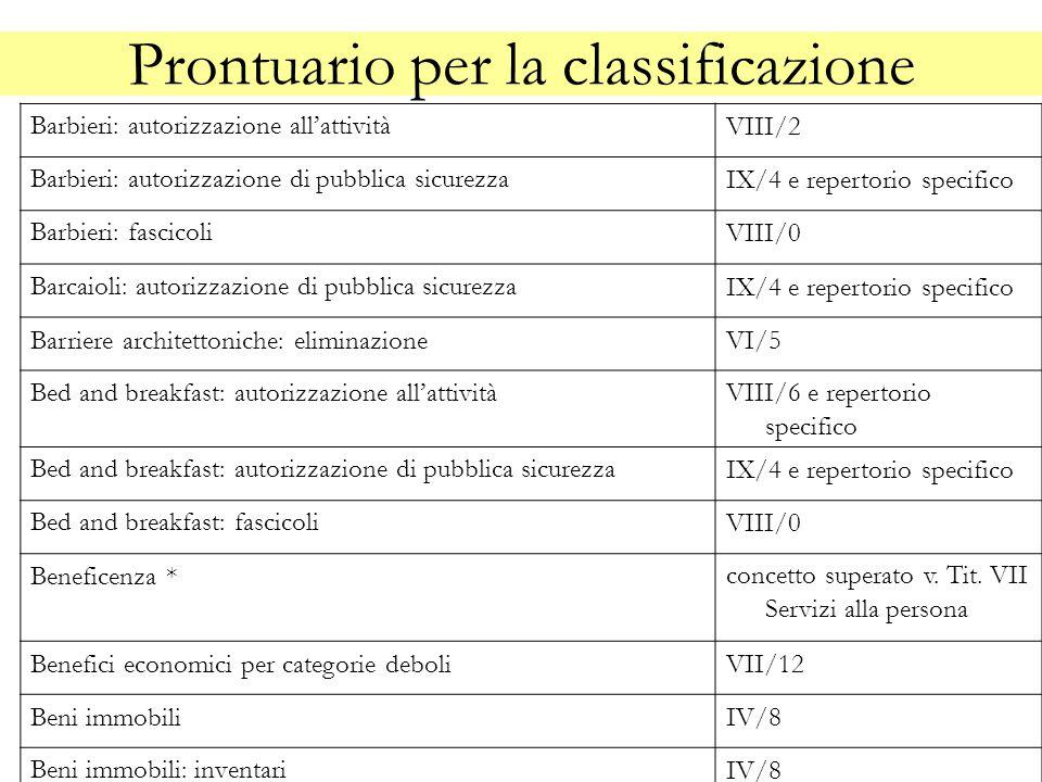 Prontuario per la classificazione Barbieri: autorizzazione allattivitàVIII/2 Barbieri: autorizzazione di pubblica sicurezzaIX/4 e repertorio specifico